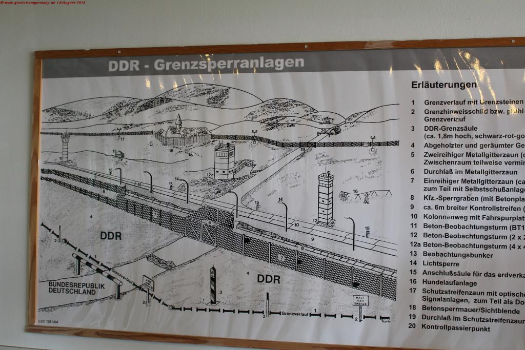 20160814_Grenzdokumentationsstelle Schlutup 02